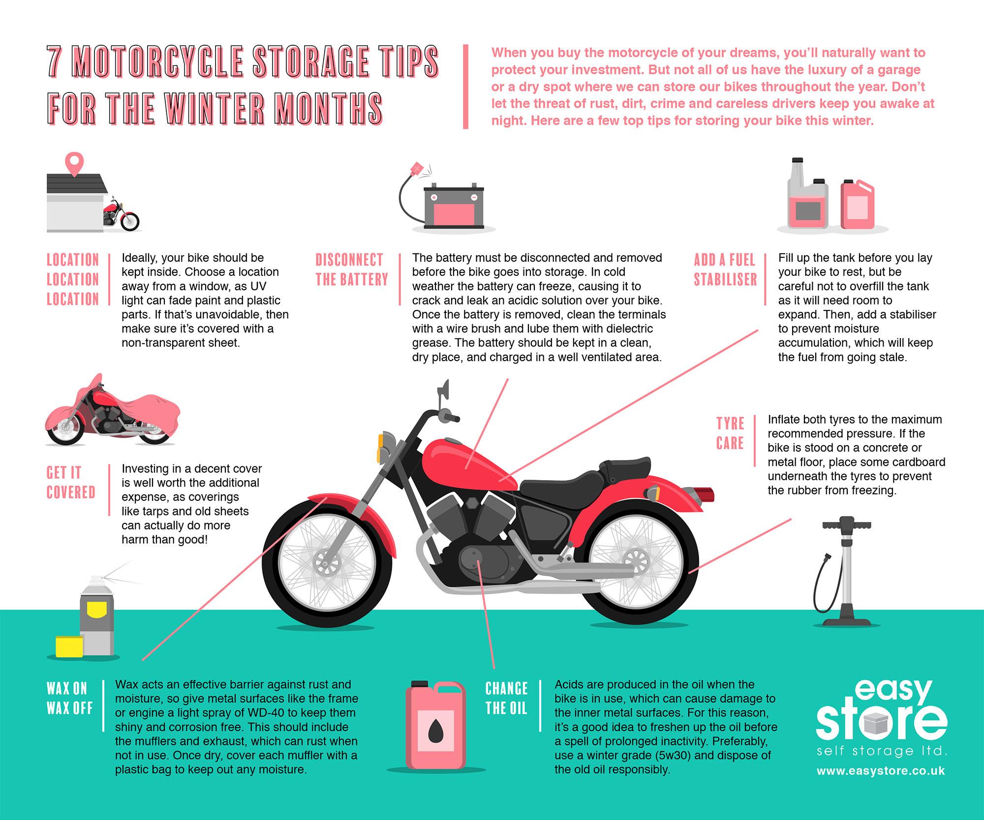Easystore Motorbike Infographic